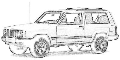 Jeep Cherokee (1974-83)