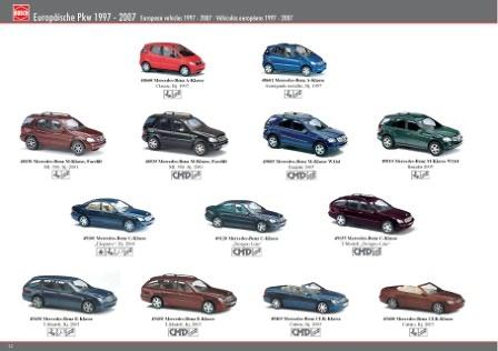 Mercedes Clase CLK Cabrio -W209- (2003) CMD Busch 49405 1/87