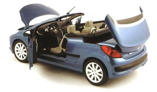 Peugeot 207 CC (2007) Norev 184765 1/18